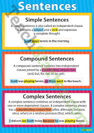 sentence structure teaching resources u2013 teach starter
