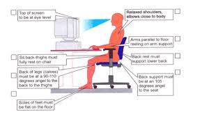 Computer And Desk Stretches Hourly Desk Stretches Relax Your Brain And Body Ocio Inteligente
