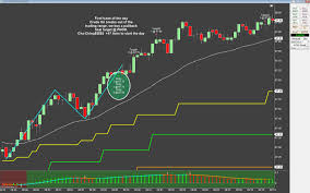 day trading crude oil futures start currency trading