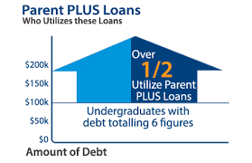 what you need to know about federal student loans simpletuition