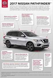 nissan armada for sale lexington ky more details revealed on the 2017 nissan pathfinder behind the