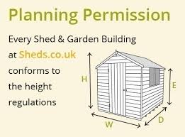 do i need planning permission for a wooden garden shed