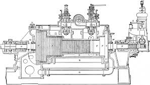 the project gutenberg ebook of steam turbines by hubert e collins