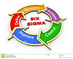 Business Process Reengineering Job Description Lean Six Sigma U2013 Main Value