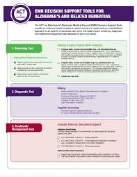 practice tools act on alzheimer u0027s