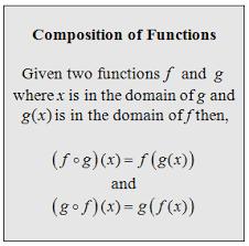 openalgebra com function composition