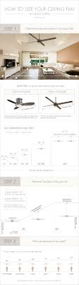 ceiling fan width for room size how to size your ceiling fan kyleigh warnke my work pinterest