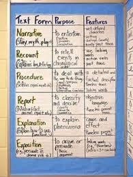 balanced literacy reading instruction pinterest balanced