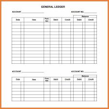 general ledger template sop proposal