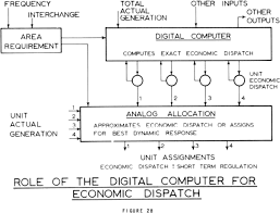 transitions from analog to digital computing in electric power systems
