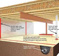 conditioning crawlspaces pro construction guide