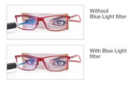 blue light filter goggles eyenak anti glare lenses vs blue light filter lenses