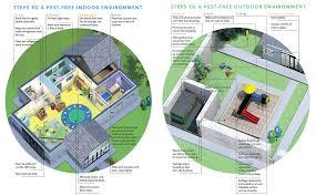 environmental health perspectives u2013 environmental exposures in the