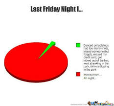 Friday Night Meme - last friday night i by sansreddy meme center