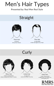 Type Of Hairstyles For Guys by How To Brush Your Hair Correctly Ultimate Guide To Men U0027s Hair