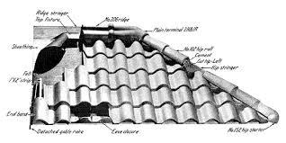 Concrete Tile Roof Repair Spanish Tile Details Jpg 700 350 Enviro Architect Fantasy