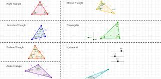classifying triangles activity geogebra