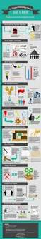 the kitchen designer 71 best kitchen infographics images on pinterest kitchen