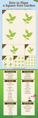 Garden Layout Planner Fall Square Foot Vegetable Garden Planner Square Foot Vegetable