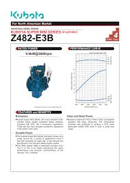 z482 e2b kubota engine pdf catalogue technical documentation