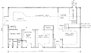 House Layout Design Farm Structures Ch10 Animal Housing Slaughterslabs And