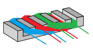 file three phase linear induction motor gif wikimedia commons