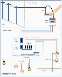 smart house wiring diagrams free flow charts basketball court