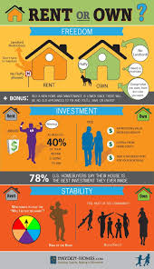 pros and cons of renting a house 70 best real estate rent vs buy images on pinterest rent vs buy