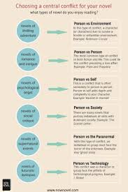 best 25 character development ideas on pinterest character