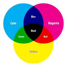 hex color yellow color space color model color hex color codes