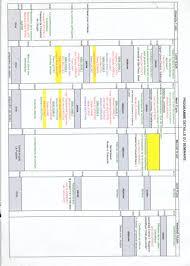 dossier d u0027accréditation des écoles doctorales contractualisation