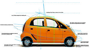 indian car tata design review of the tata nano tatamotorsinsight