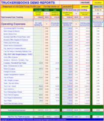 Trucking Expenses Spreadsheet by Truck Driver Expense Spreadsheet Greenpointer