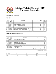 Syllabus B Tech Mechanical Rtu Kota Boundary Layer Thermal