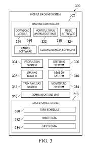 patent us20120083982 system and method for governing a speed of