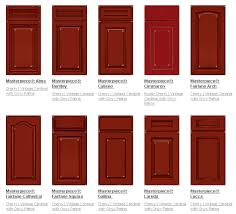 Kitchen Cabinet Business by Arizona Local Business Marketing Services Kitchen Cabinets