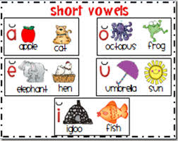 short vowels and ready to read posters https docs google com