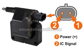 Ignition Part 2 Part 2 How To Test The Ignition Coil 1993 1995 2 5l Sohc Dodge