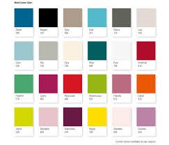 color feelings chart mood and color chart varyhomedesign com