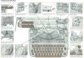 basic typewriter restoration