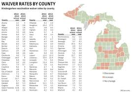 Oakland County Michigan Map by Oakland County Schools With The Highest Kindergartener Vaccination