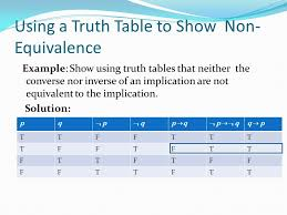 How To Do Truth Tables The Foundations Logic And Proofs Ppt Download