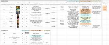 Free Excel Spreadsheet Online Post Excel Spreadsheet Online Greenpointer Us