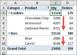 excel pivot table sorting