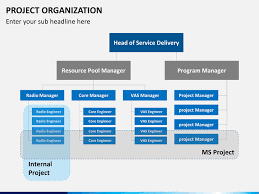 18 pmo templates free pmo planet 187 roles and responsibilities