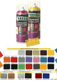spray paints wholesale supplier from chennai