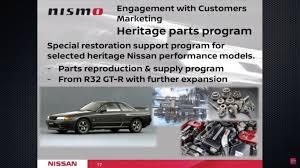 Nissan Gtr Old - nissan skyline gt r meets nissan r 35 gt r in old vs new clash