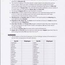periodic table worksheet answer key periodic table worksheet photo answer key to worksheets answers