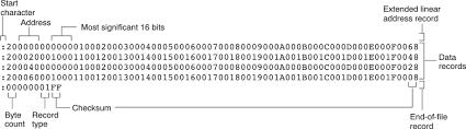html input pattern hexadecimal 12 hex conversion utility description