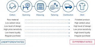 the marketing plan business pdf bf2f577bc52a17a947ba8957b84 cmerge